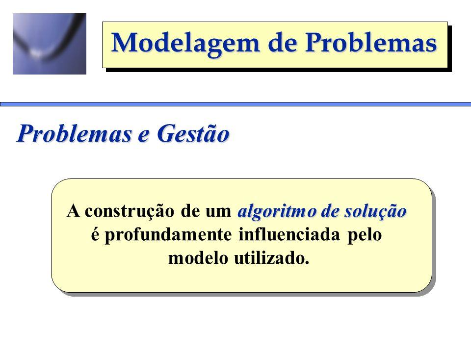 Modelagem de Problemas Problemas e Gestão algoritmo de solução A construção de um algoritmo de solução é profundamente influenciada pelo modelo utiliz