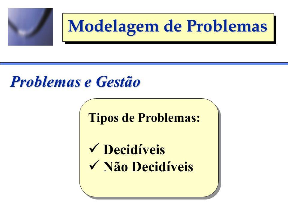 Modelagem de Problemas Problemas e Gestão Tipos de Problemas: Decidíveis Não Decidíveis