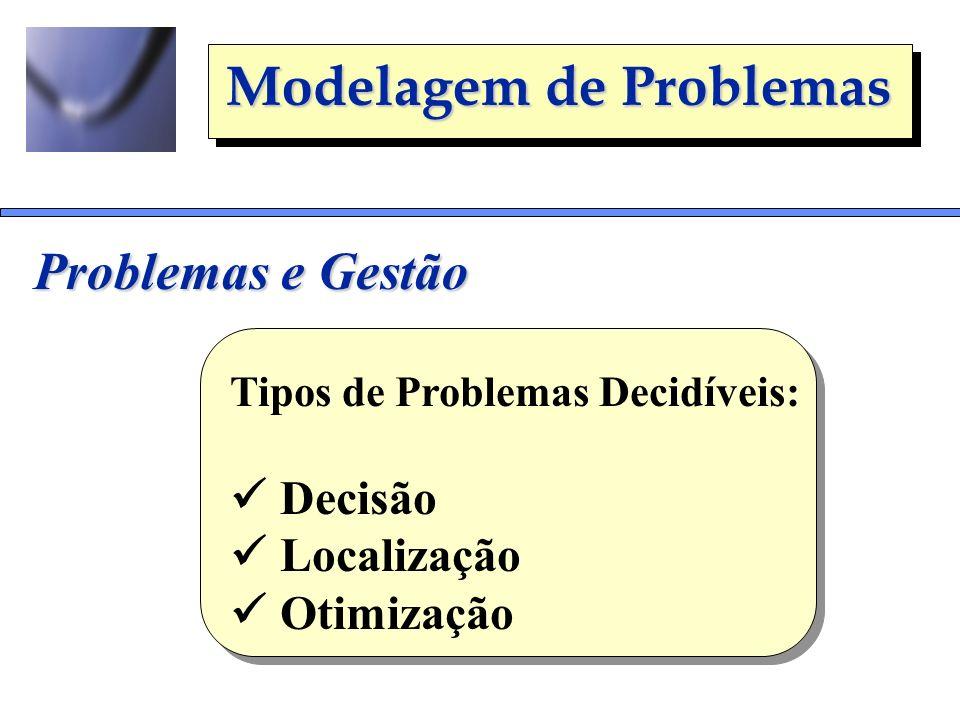 Modelagem de Problemas Problemas e Gestão Tipos de Problemas Decidíveis: Decisão Localização Otimização