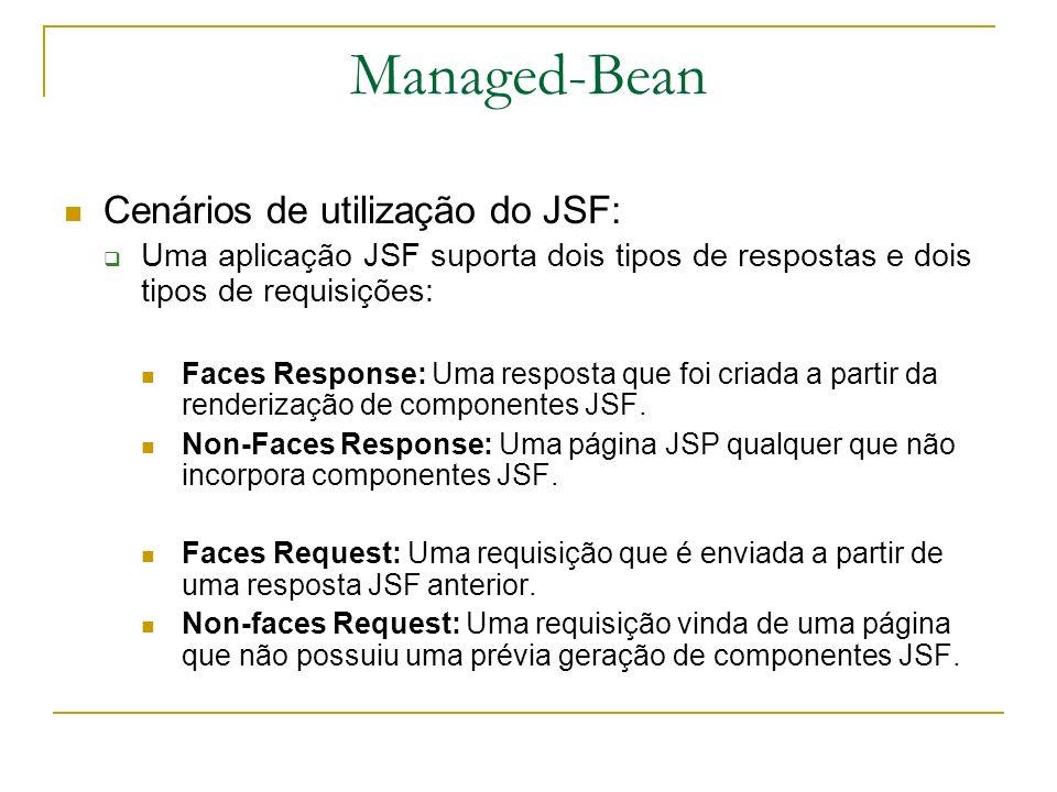 Managed-Bean Cenários de utilização do JSF: Uma aplicação JSF suporta dois tipos de respostas e dois tipos de requisições: Faces Response: Uma respost