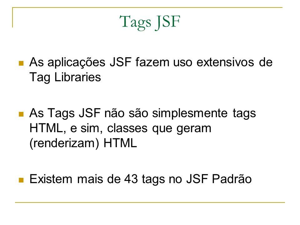Tags JSF As aplicações JSF fazem uso extensivos de Tag Libraries As Tags JSF não são simplesmente tags HTML, e sim, classes que geram (renderizam) HTM