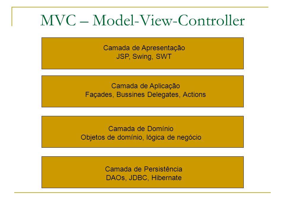 MVC – Model-View-Controller Camada de Apresentação JSP, Swing, SWT Camada de Aplicação Façades, Bussines Delegates, Actions Camada de Domínio Objetos