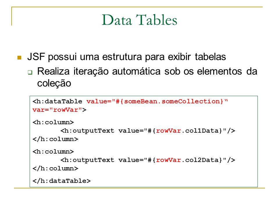 Data Tables JSF possui uma estrutura para exibir tabelas Realiza iteração automática sob os elementos da coleção