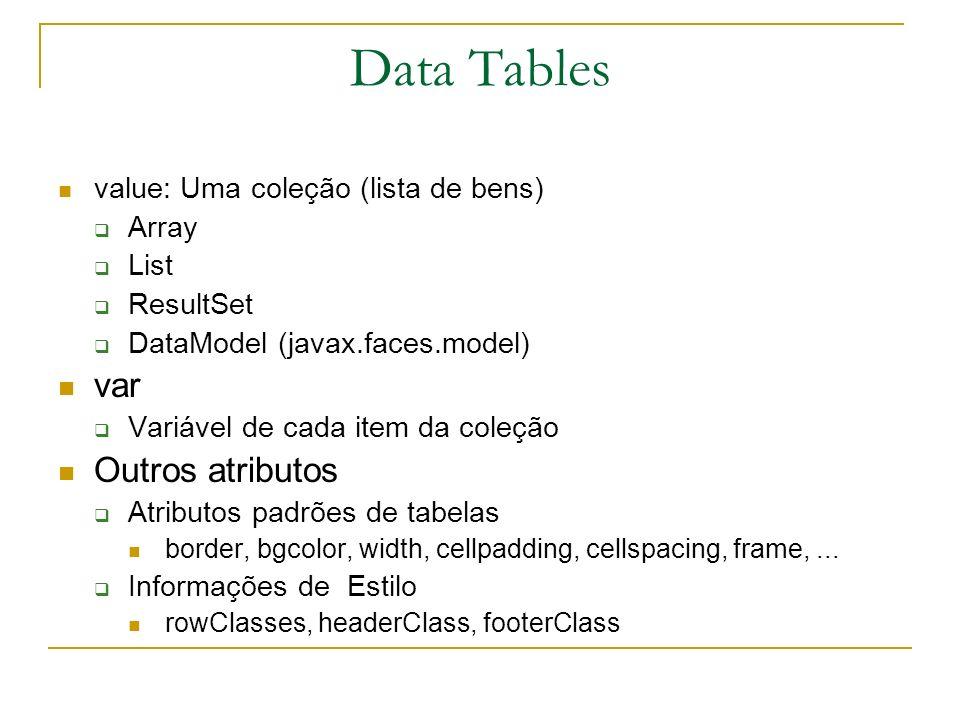 Data Tables value: Uma coleção (lista de bens) Array List ResultSet DataModel (javax.faces.model) var Variável de cada item da coleção Outros atributo