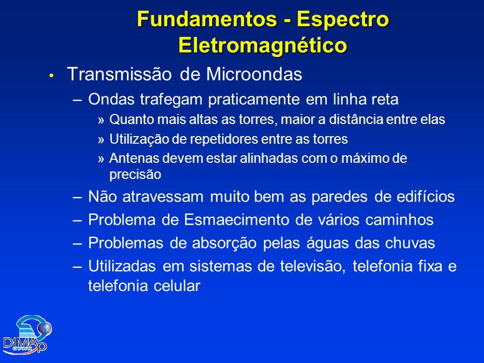 Fundamentos - Espectro Eletromagnético Transmissão de Microondas – –Ondas trafegam praticamente em linha reta » »Quanto mais altas as torres, maior a