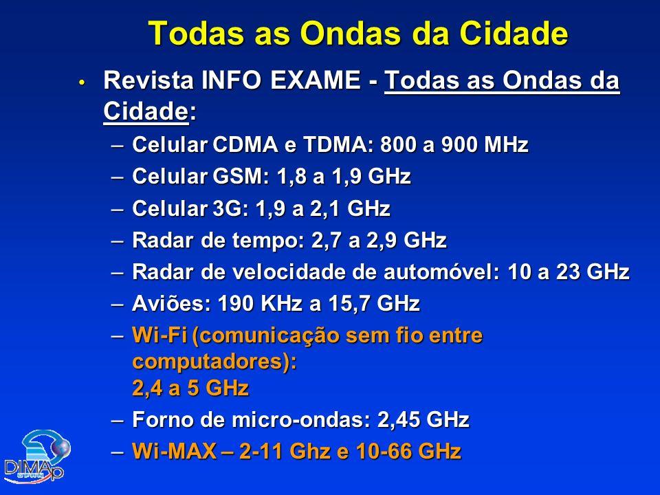 Todas as Ondas da Cidade Revista INFO EXAME - Todas as Ondas da Cidade: Revista INFO EXAME - Todas as Ondas da Cidade: –Celular CDMA e TDMA: 800 a 900 MHz –Celular GSM: 1,8 a 1,9 GHz –Celular 3G: 1,9 a 2,1 GHz –Radar de tempo: 2,7 a 2,9 GHz –Radar de velocidade de automóvel: 10 a 23 GHz –Aviões: 190 KHz a 15,7 GHz –Wi-Fi (comunicação sem fio entre computadores): 2,4 a 5 GHz –Forno de micro-ondas: 2,45 GHz –Wi-MAX – 2-11 Ghz e 10-66 GHz