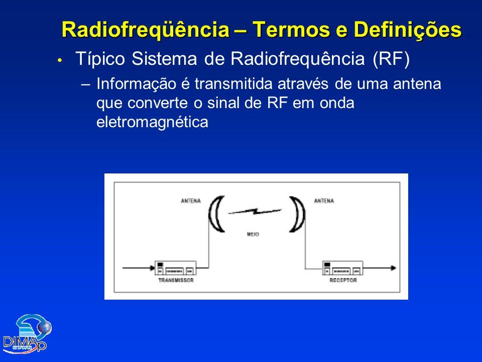 Radiofreqüência – Termos e Definições Típico Sistema de Radiofrequência (RF) – –Informação é transmitida através de uma antena que converte o sinal de RF em onda eletromagnética