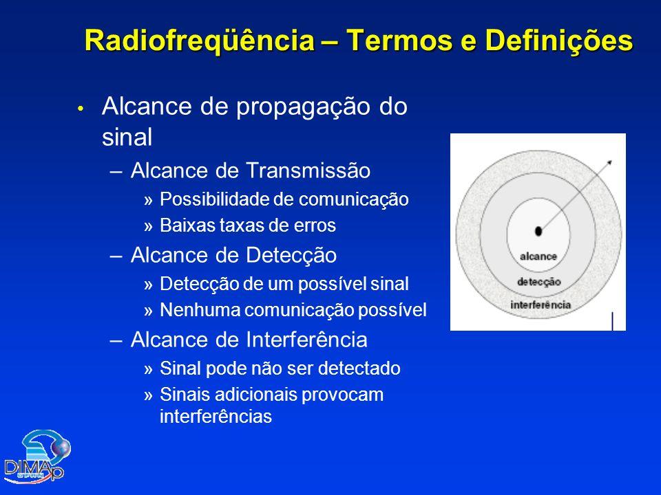 Radiofreqüência – Termos e Definições Alcance de propagação do sinal – –Alcance de Transmissão » »Possibilidade de comunicação » »Baixas taxas de erro