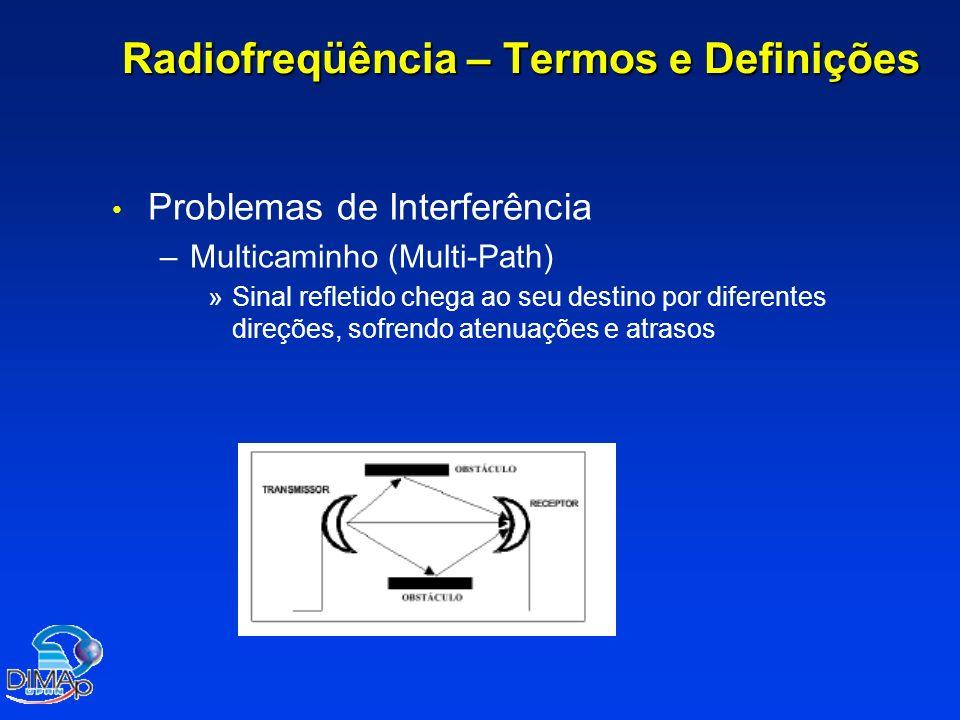 Radiofreqüência – Termos e Definições Problemas de Interferência – –Multicaminho (Multi-Path) » »Sinal refletido chega ao seu destino por diferentes direções, sofrendo atenuações e atrasos