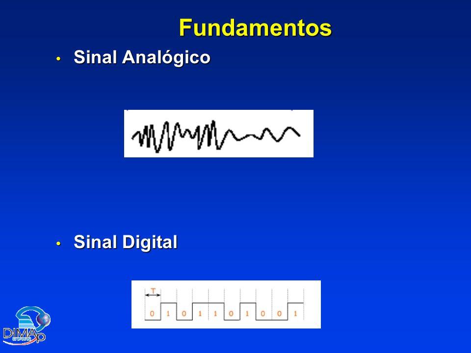 Fundamentos Elétrons, ao oscilarem, criam ondas eletromagnéticas que propagam-se através do espaço –Número de oscilações por segundo »freqüência ( f ) - medida em hertz (Hz) –Distância entre dois máximos ou mínimos consecutivos da oscilação »comprimento de onda ( ) - medido em metros – –Amplitude – Altura da onda eletromagnética