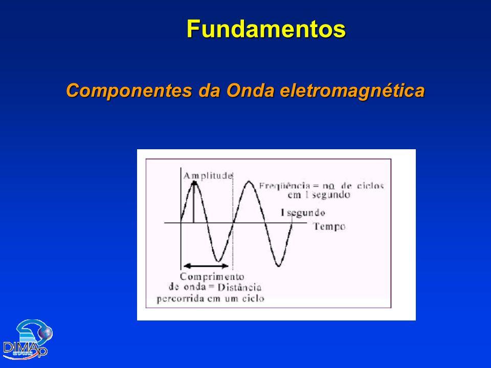 Fundamentos Transmissão de informação Transmissão de informação –A transmissão de informações via ondas eletromagnéticas se dá através da variação de »Amplitude - AM ou ASK (Amplitude Shift Keying) l Alta susceptibilidade a ruídos »Freqüência - FM ou FSK (Frequency Shift Keying) l Boa imunidade a ruídos »Fase - PM ou PSK –A escolha da freqüência portadora é importante »Padronização »Características de propagação do sinal –A potência associada às características da freqüência escolhida, determinará o alcance do sinal