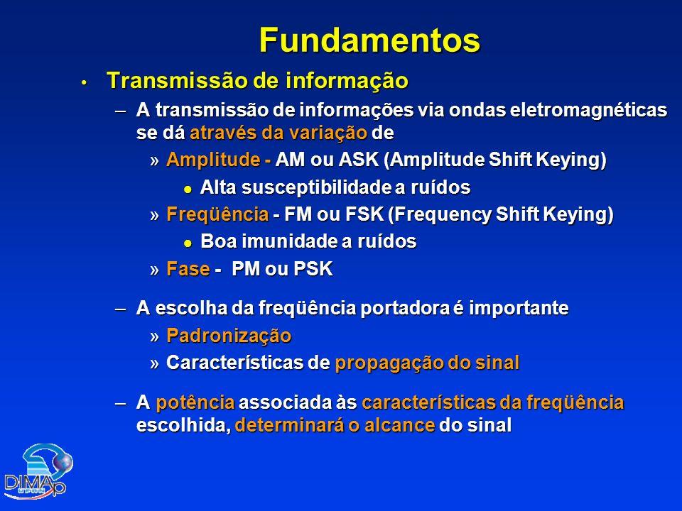 Fundamentos Transmissão de informação Transmissão de informação –A transmissão de informações via ondas eletromagnéticas se dá através da variação de