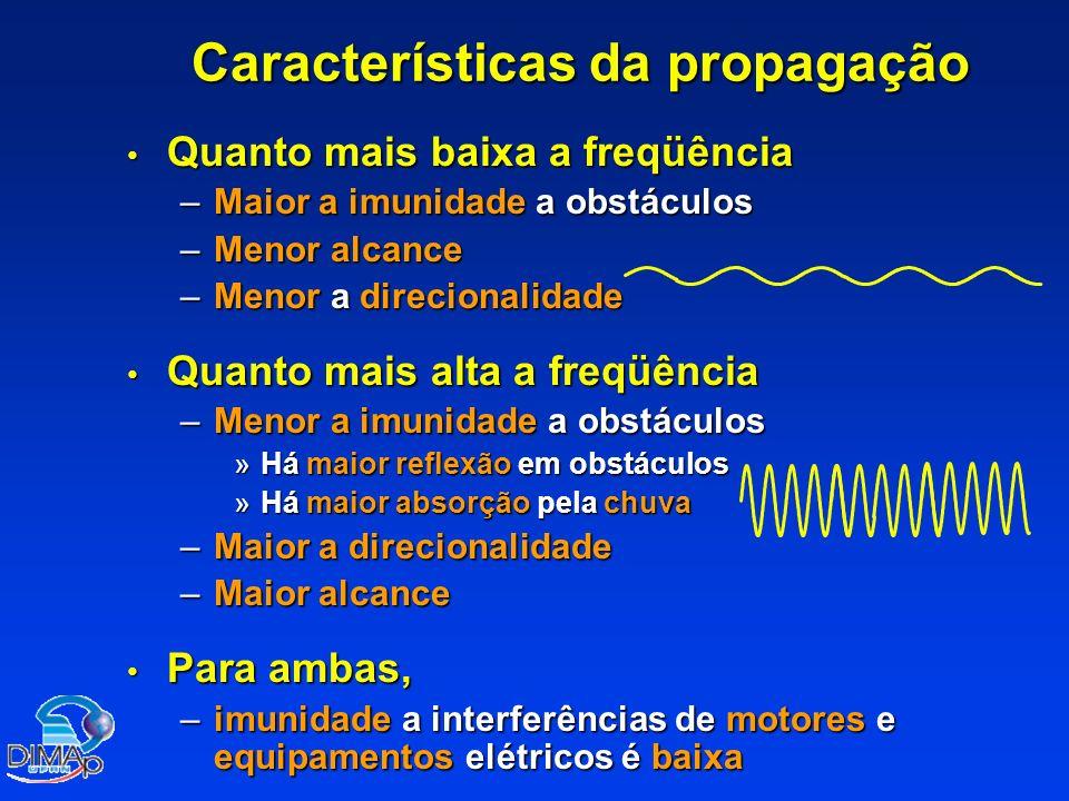 Características da propagação Quanto mais baixa a freqüência Quanto mais baixa a freqüência –Maior a imunidade a obstáculos –Menor alcance –Menor a direcionalidade Quanto mais alta a freqüência Quanto mais alta a freqüência –Menor a imunidade a obstáculos »Há maior reflexão em obstáculos »Há maior absorção pela chuva –Maior a direcionalidade –Maior alcance Para ambas, Para ambas, –imunidade a interferências de motores e equipamentos elétricos é baixa