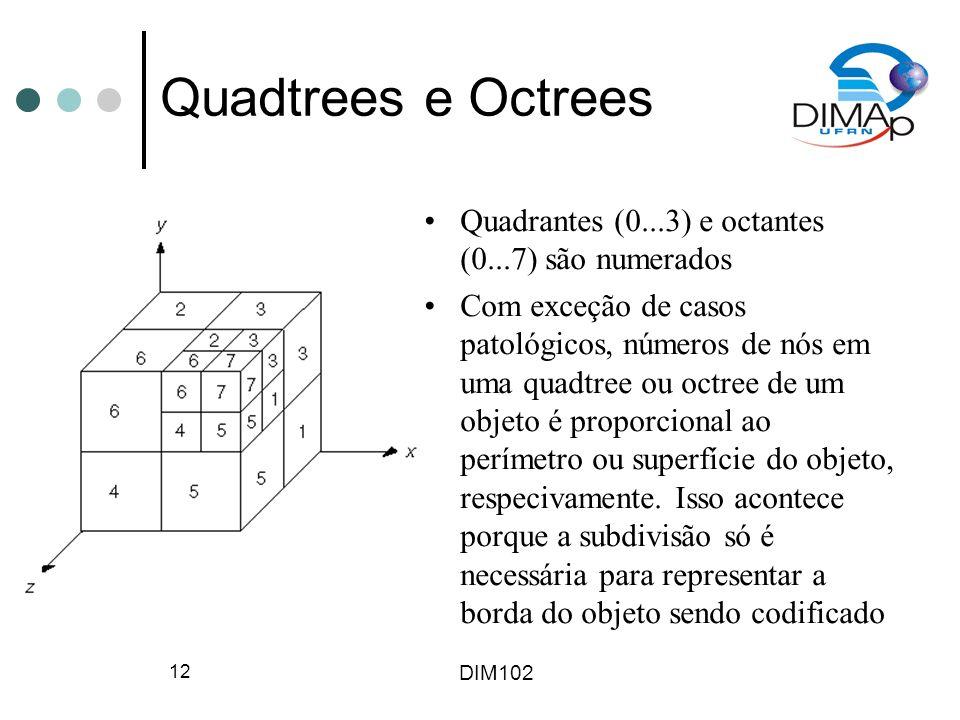 DIM102 12 Quadtrees e Octrees Quadrantes (0...3) e octantes (0...7) são numerados Com exceção de casos patológicos, números de nós em uma quadtree ou