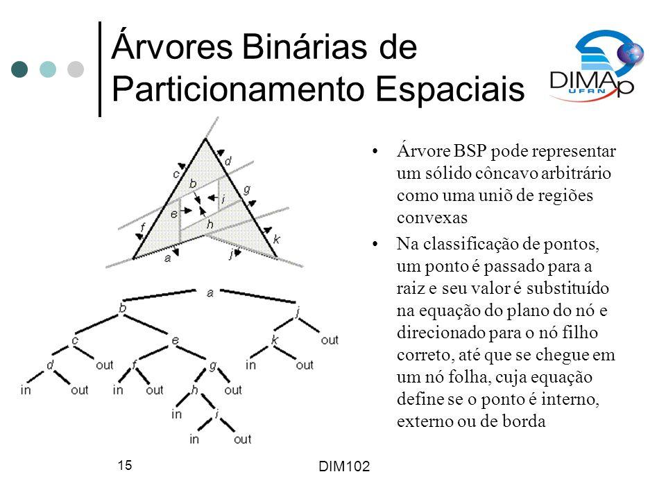 DIM102 15 Árvores Binárias de Particionamento Espaciais Árvore BSP pode representar um sólido côncavo arbitrário como uma uniõ de regiões convexas Na