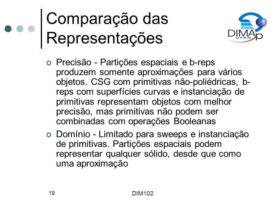 DIM102 19 Comparação das Representações Precisão - Partições espaciais e b-reps produzem somente aproximações para vários objetos. CSG com primitivas