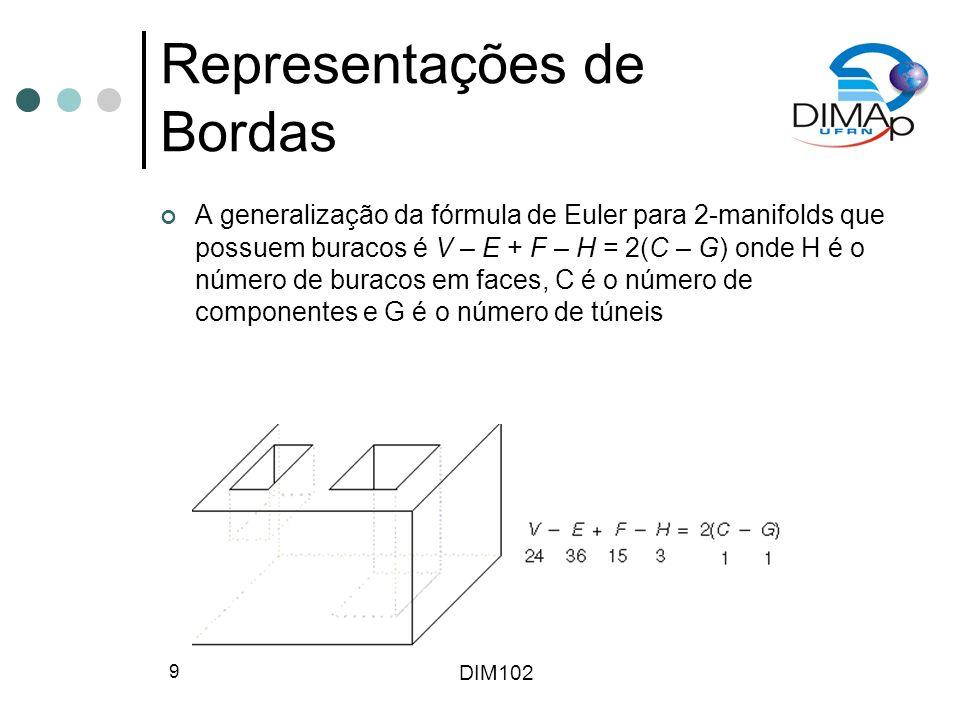 DIM102 9 Representações de Bordas A generalização da fórmula de Euler para 2-manifolds que possuem buracos é V – E + F – H = 2(C – G) onde H é o númer