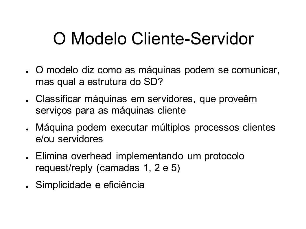 O Modelo Cliente-Servidor O modelo diz como as máquinas podem se comunicar, mas qual a estrutura do SD? Classificar máquinas em servidores, que proveê