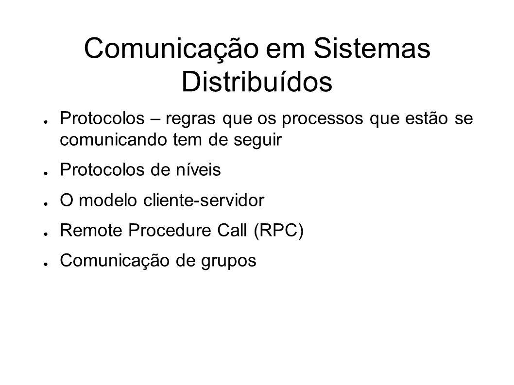 Comunicação em Sistemas Distribuídos Protocolos – regras que os processos que estão se comunicando tem de seguir Protocolos de níveis O modelo cliente-servidor Remote Procedure Call (RPC) Comunicação de grupos