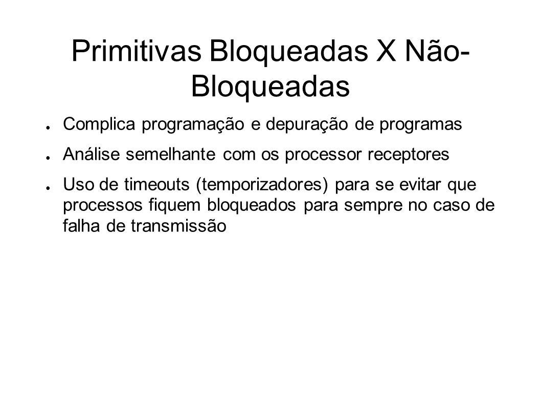 Primitivas Bloqueadas X Não- Bloqueadas Complica programação e depuração de programas Análise semelhante com os processor receptores Uso de timeouts (
