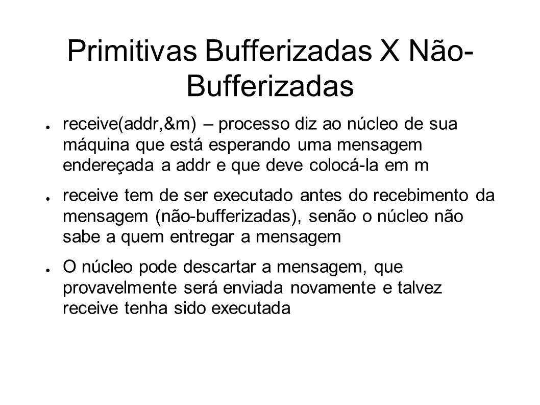 Primitivas Bufferizadas X Não- Bufferizadas receive(addr,&m) – processo diz ao núcleo de sua máquina que está esperando uma mensagem endereçada a addr