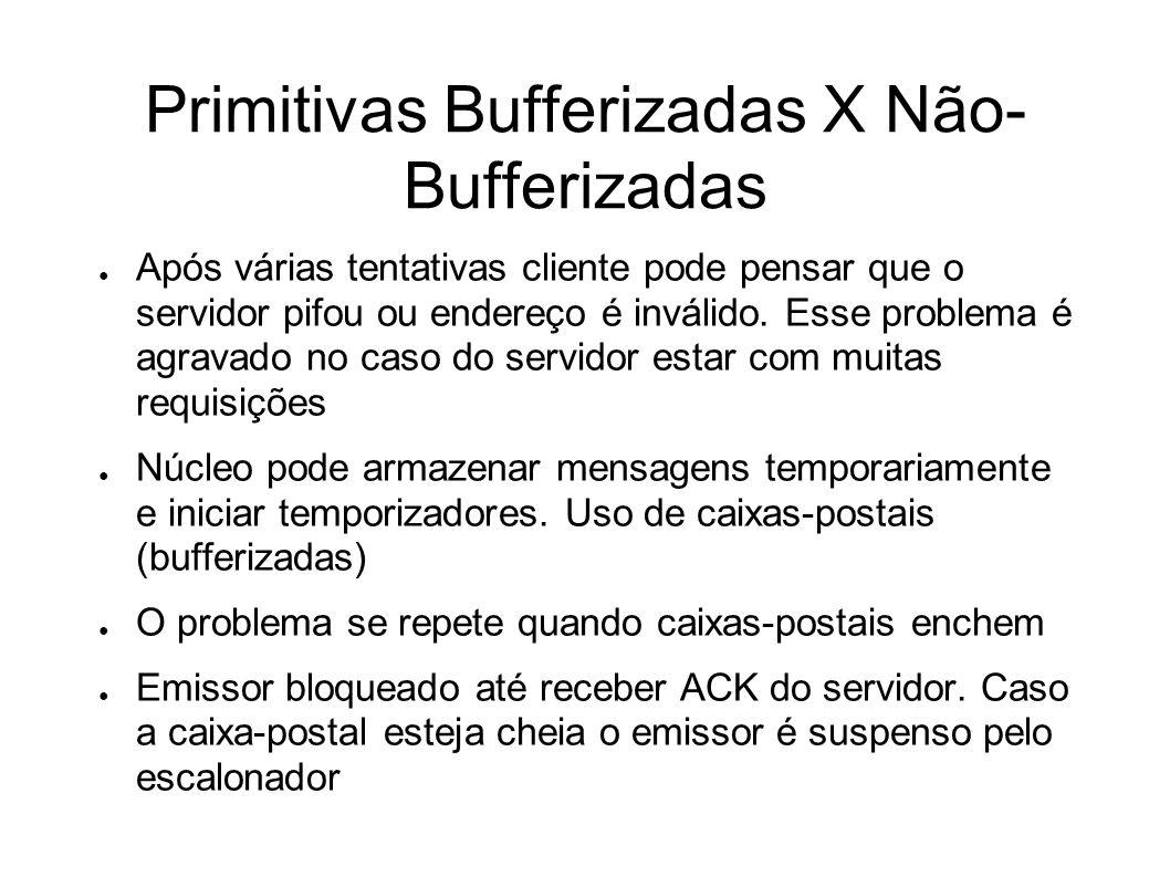 Primitivas Bufferizadas X Não- Bufferizadas Após várias tentativas cliente pode pensar que o servidor pifou ou endereço é inválido. Esse problema é ag