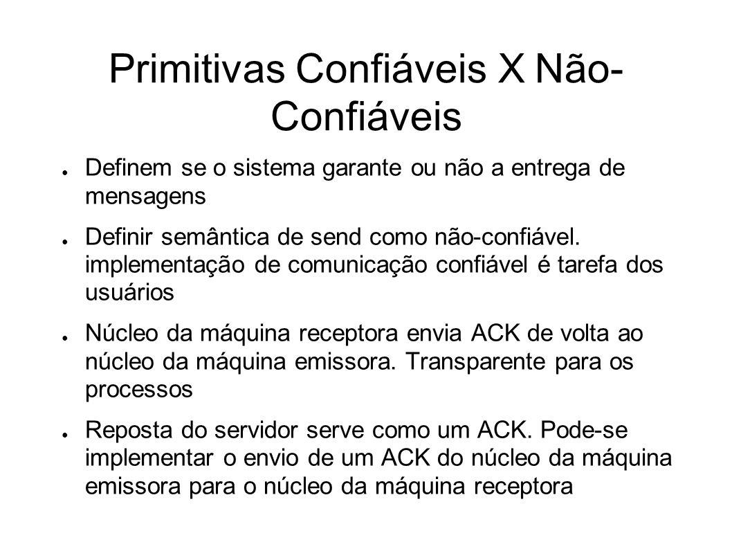 Primitivas Confiáveis X Não- Confiáveis Definem se o sistema garante ou não a entrega de mensagens Definir semântica de send como não-confiável.