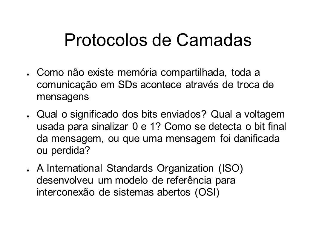 Protocolos de Camadas Como não existe memória compartilhada, toda a comunicação em SDs acontece através de troca de mensagens Qual o significado dos bits enviados.