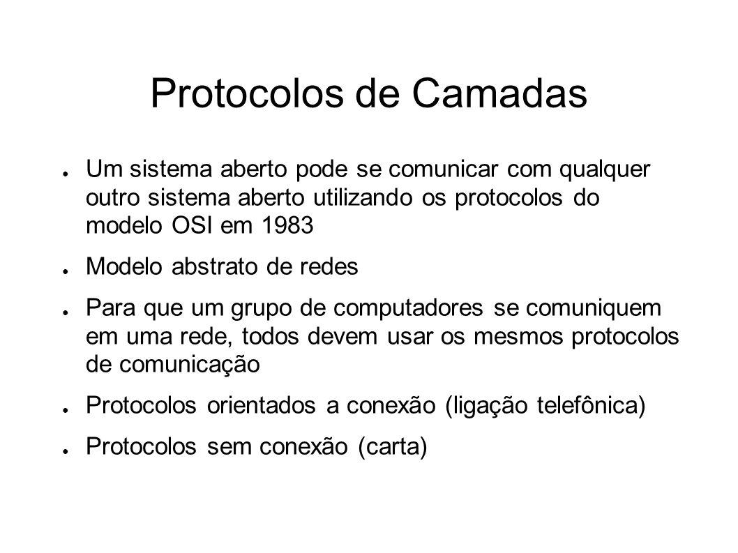Protocolos de Camadas Um sistema aberto pode se comunicar com qualquer outro sistema aberto utilizando os protocolos do modelo OSI em 1983 Modelo abstrato de redes Para que um grupo de computadores se comuniquem em uma rede, todos devem usar os mesmos protocolos de comunicação Protocolos orientados a conexão (ligação telefônica) Protocolos sem conexão (carta)