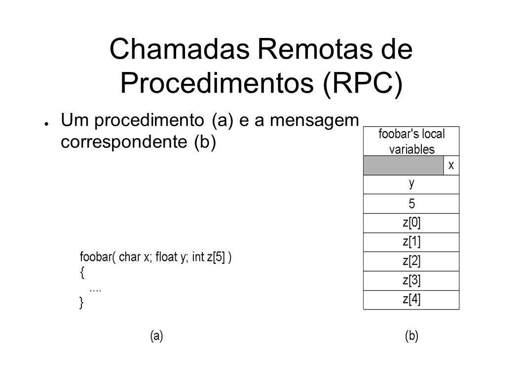 Chamadas Remotas de Procedimentos (RPC) Um procedimento (a) e a mensagem correspondente (b)
