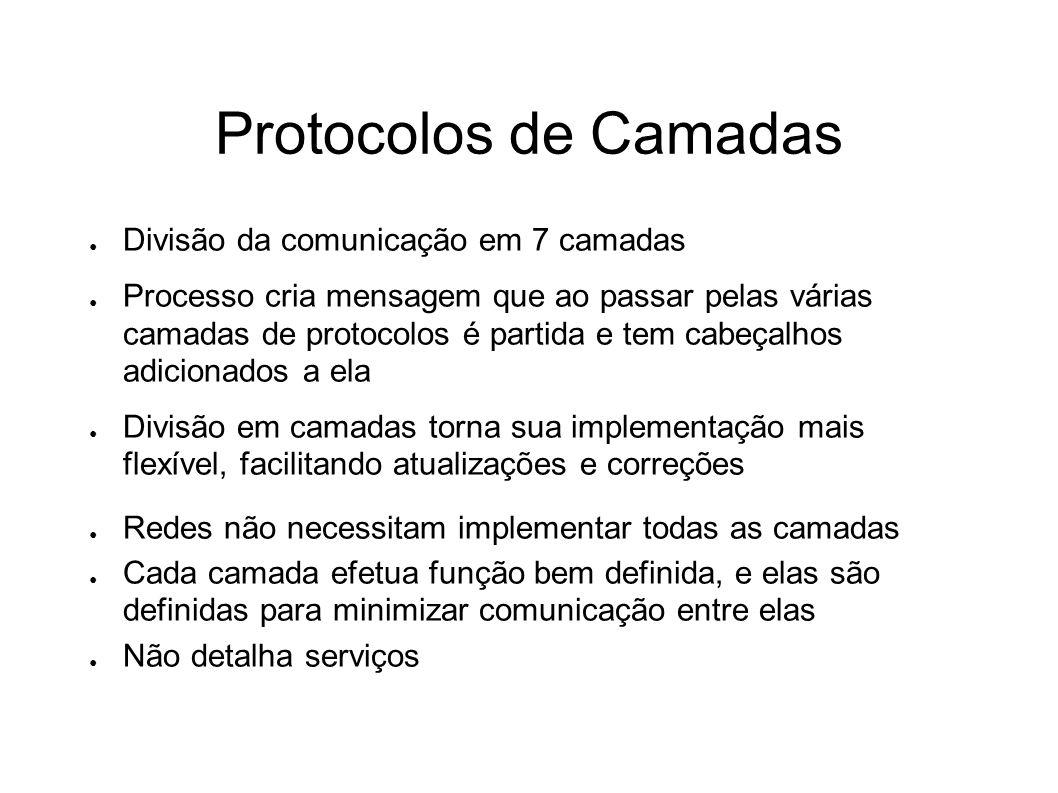 Protocolos de Camadas Divisão da comunicação em 7 camadas Processo cria mensagem que ao passar pelas várias camadas de protocolos é partida e tem cabe