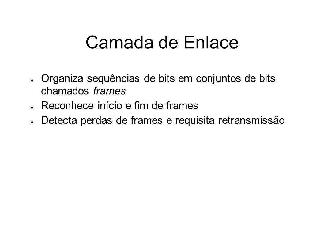 Camada de Enlace Organiza sequências de bits em conjuntos de bits chamados frames Reconhece início e fim de frames Detecta perdas de frames e requisit