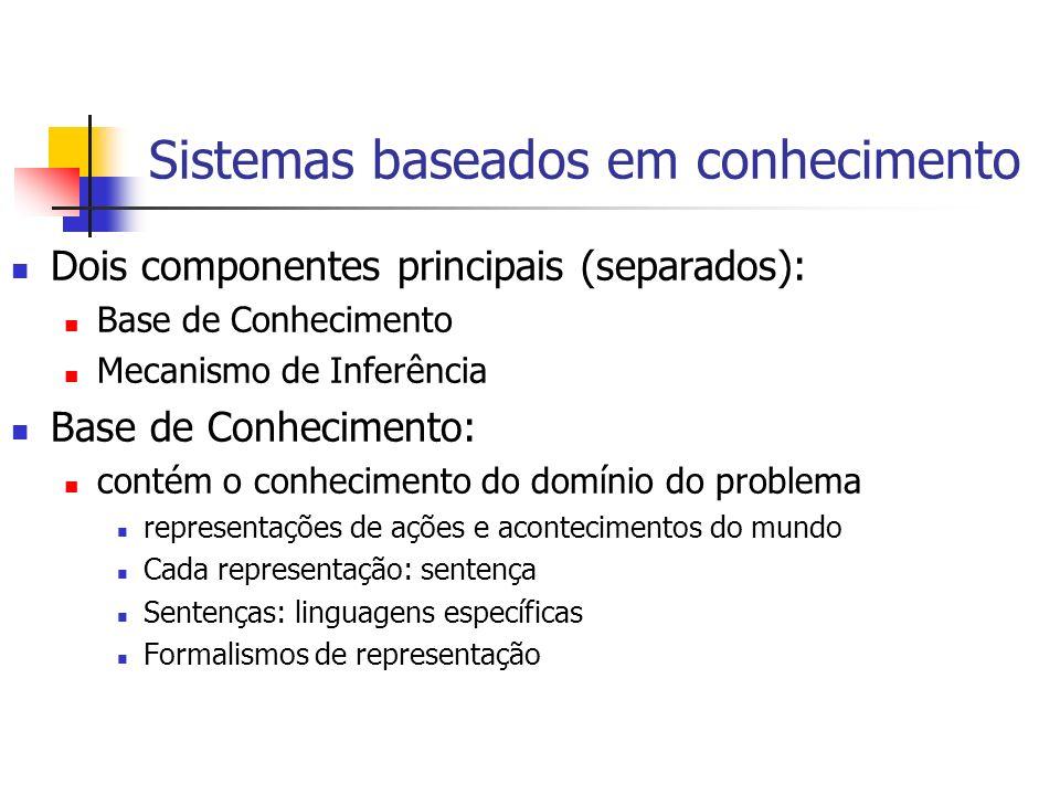 Sistemas baseados em conhecimento Dois componentes principais (separados): Base de Conhecimento Mecanismo de Inferência Base de Conhecimento: contém o