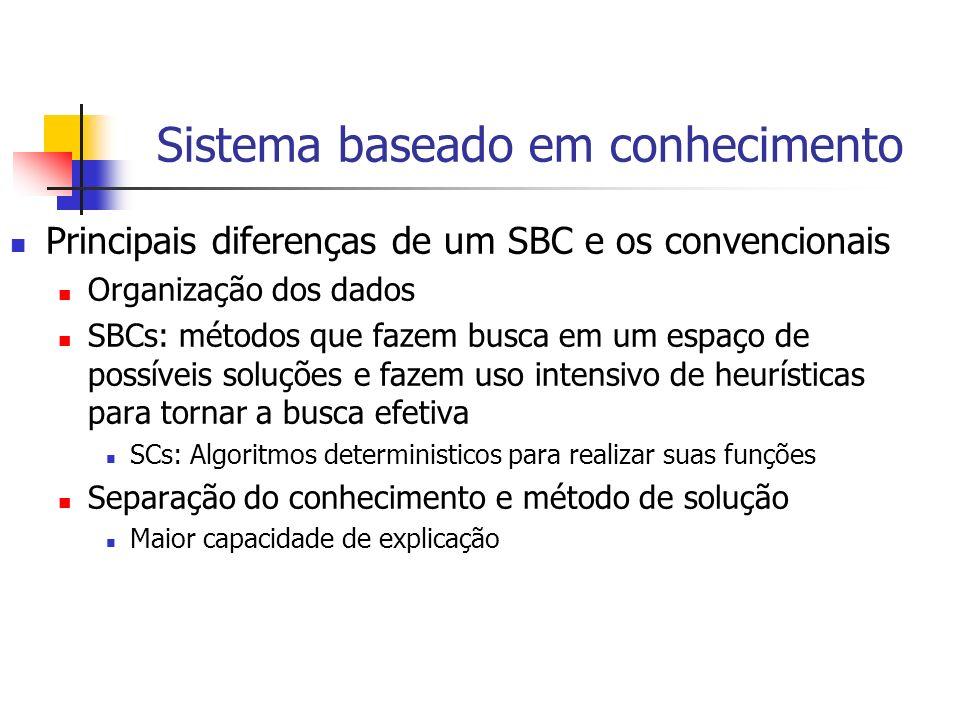 Sistema baseado em conhecimento Principais diferenças de um SBC e os convencionais Organização dos dados SBCs: métodos que fazem busca em um espaço de