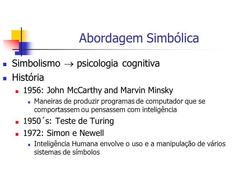 Abordagem Simbólica Simbolismo psicologia cognitiva História 1956: John McCarthy and Marvin Minsky Maneiras de produzir programas de computador que se