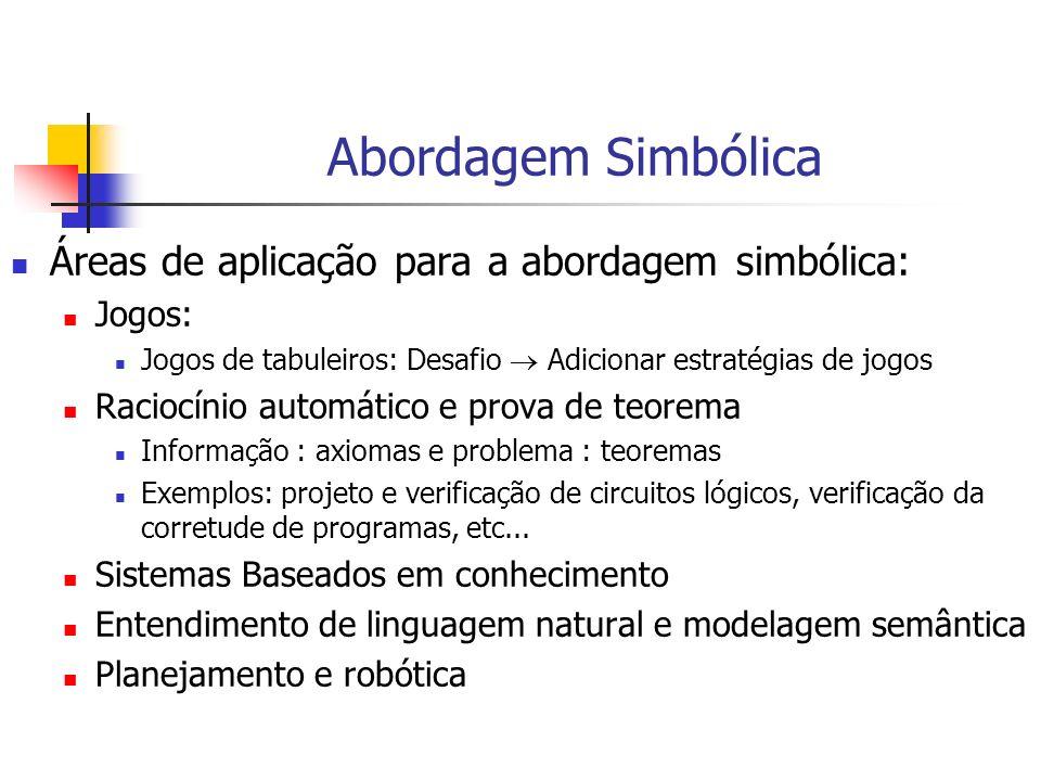 Abordagem Simbólica Áreas de aplicação para a abordagem simbólica: Jogos: Jogos de tabuleiros: Desafio Adicionar estratégias de jogos Raciocínio autom