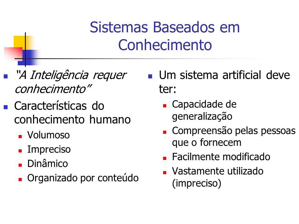 Sistemas Baseados em Conhecimento A Inteligência requer conhecimento Características do conhecimento humano Volumoso Impreciso Dinâmico Organizado por