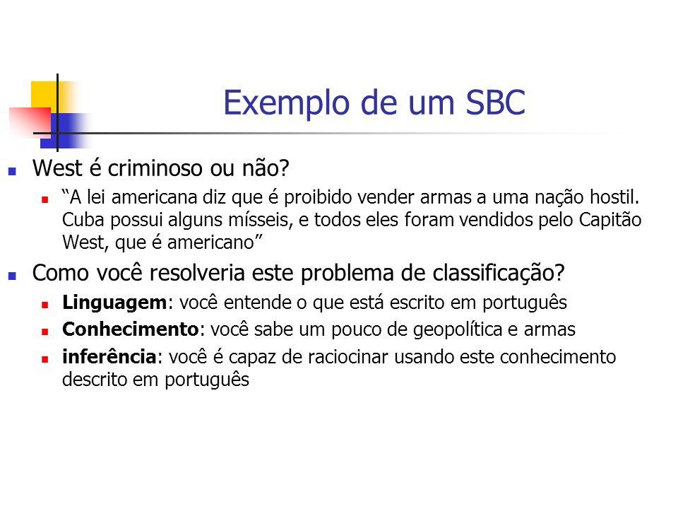 Exemplo de um SBC West é criminoso ou não? A lei americana diz que é proibido vender armas a uma nação hostil. Cuba possui alguns mísseis, e todos ele