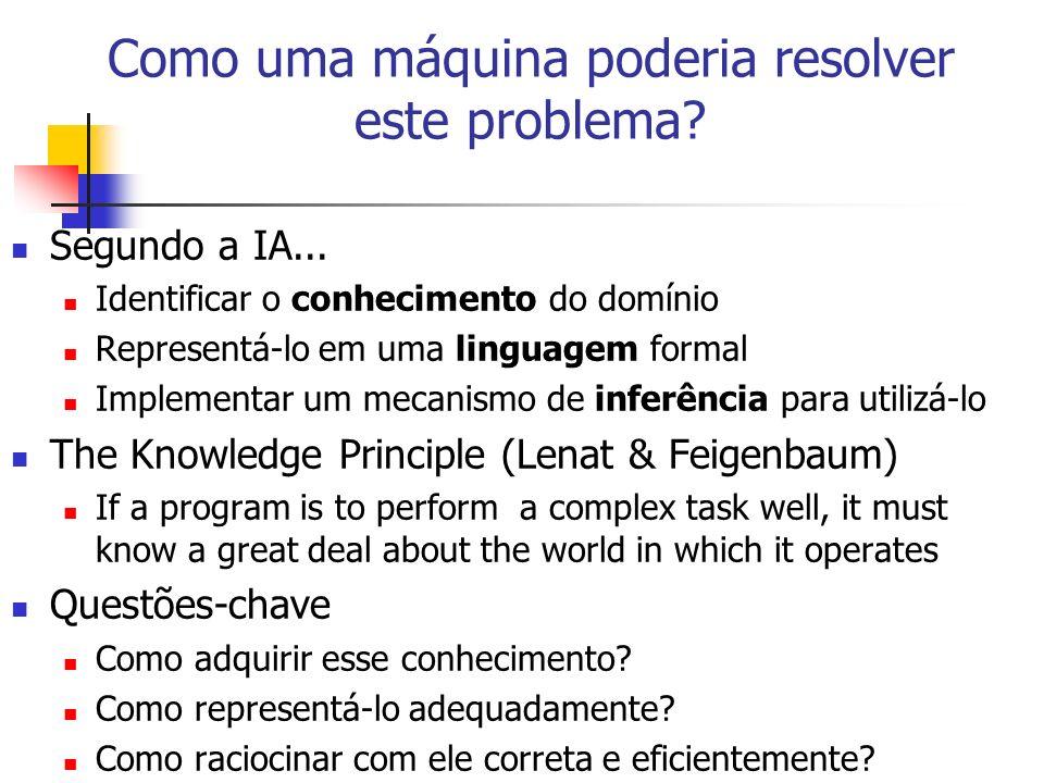 Como uma máquina poderia resolver este problema? Segundo a IA... Identificar o conhecimento do domínio Representá-lo em uma linguagem formal Implement