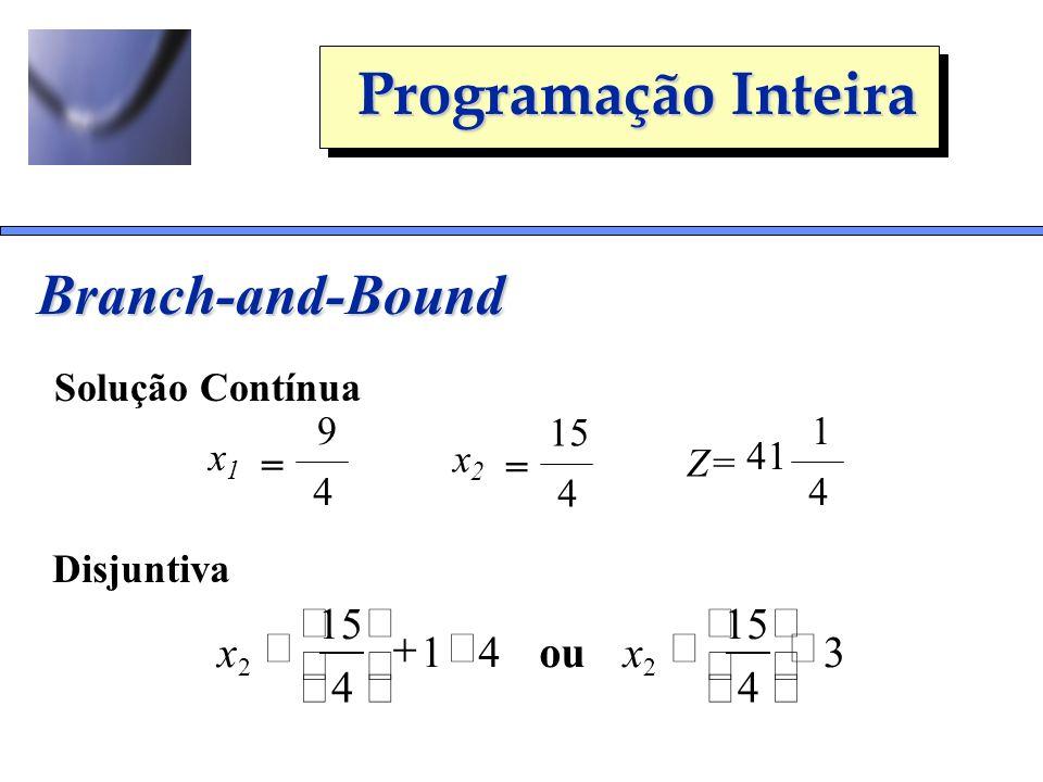 Branch-and-Bound 3 4 15 2 x ou 41 4 15 2 x x1x1 = 9 4 x2x2 = 15 4 Z= 1 4 41 Disjuntiva Solução Contínua
