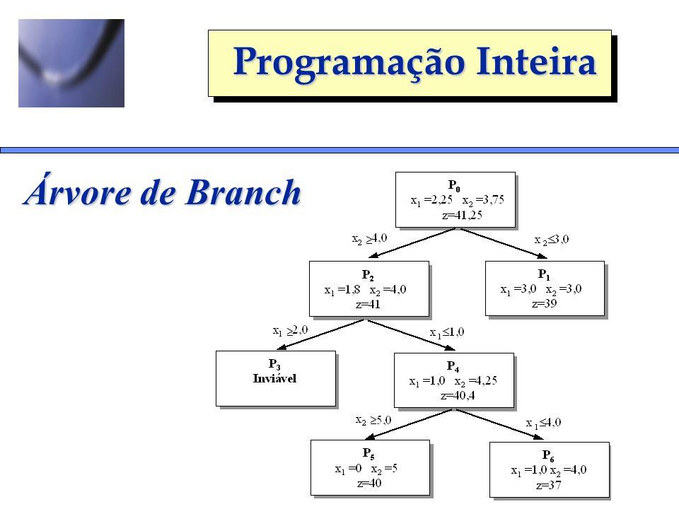 Programação Inteira Árvore de Branch