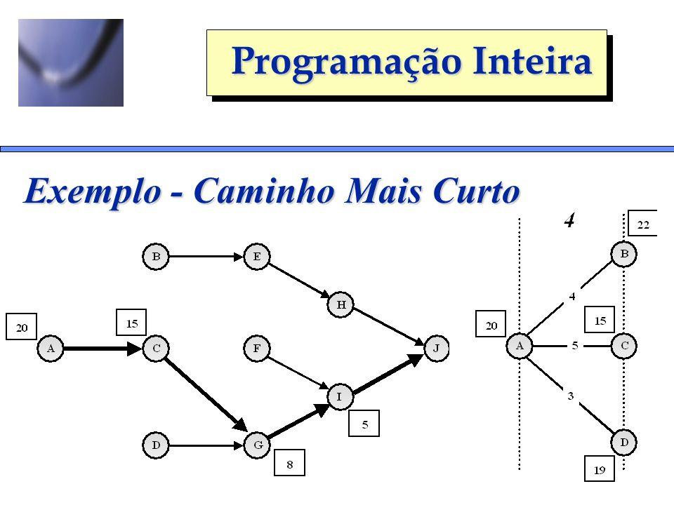 Programação Inteira Exemplo - Caminho Mais Curto