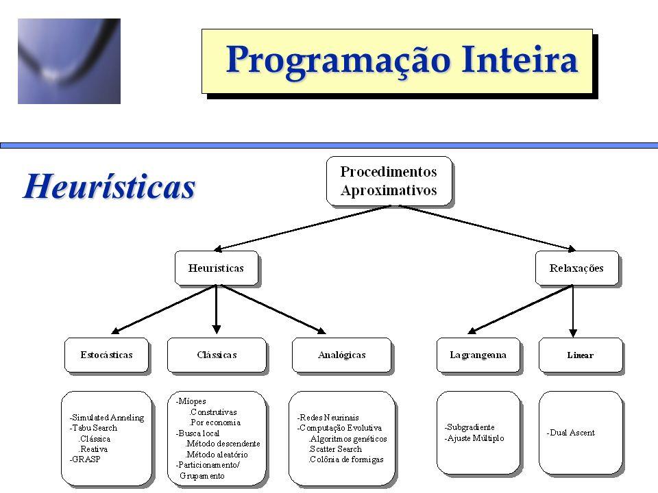 Programação Inteira Heurísticas