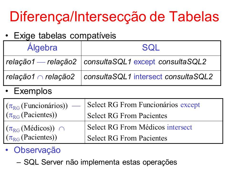 Diferença/Intersecção de Tabelas Exige tabelas compatíveis Exemplos Observação –SQL Server não implementa estas operações ÁlgebraSQL relação1 relação2