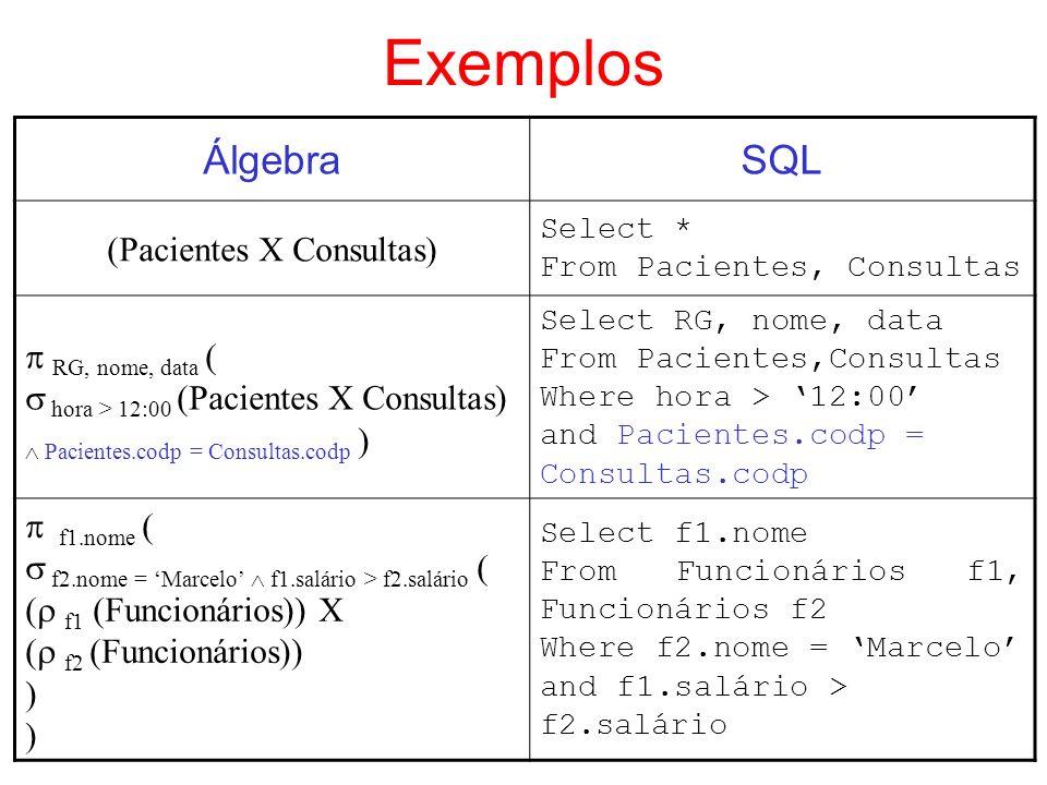Exemplos ÁlgebraSQL (Pacientes X Consultas) Select * From Pacientes, Consultas RG, nome, data ( hora > 12:00 (Pacientes X Consultas) Pacientes.codp =