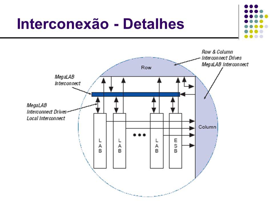 Ferramentas de Desenvolvimento SOPC Builder Geração de Periféricos Kernel de Sistema Operacional Mapas de Memória Rotinas para acesso aos periféricos Drivers para o Sistema Operacional Configuração Quartus II Configuração para HDL do usuário GnuPRO Código para o processador