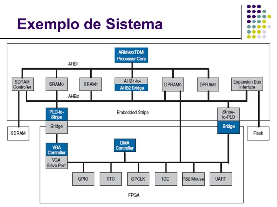 Exemplo de Sistema