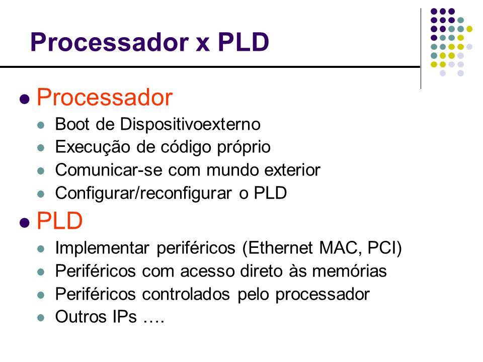 Arquitetura PLD (MegaLABs)