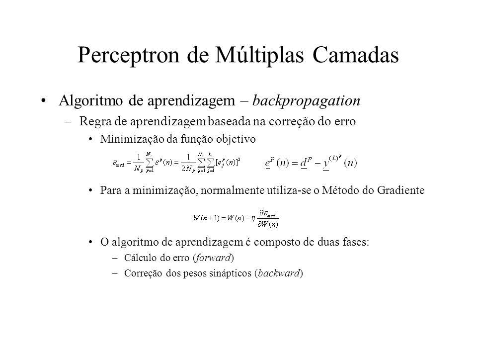 Perceptron de Múltiplas Camadas Algoritmo de aprendizagem – backpropagation –Regra de aprendizagem baseada na correção do erro Minimização da função o