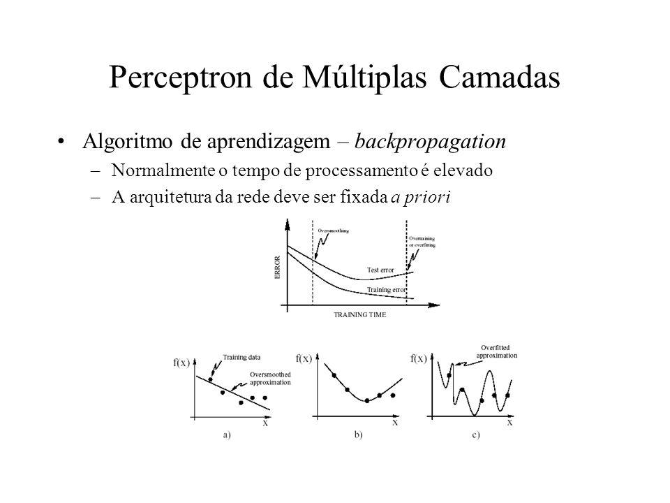 Perceptron de Múltiplas Camadas Algoritmo de aprendizagem – backpropagation –Normalmente o tempo de processamento é elevado –A arquitetura da rede dev